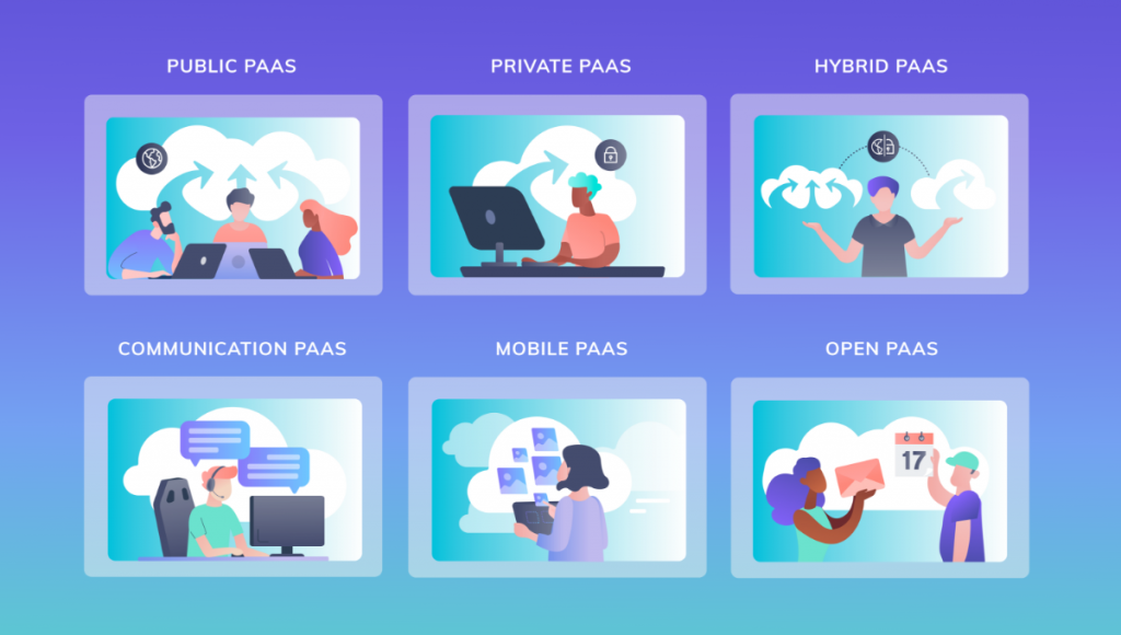 the three main types of paas and spin-offs